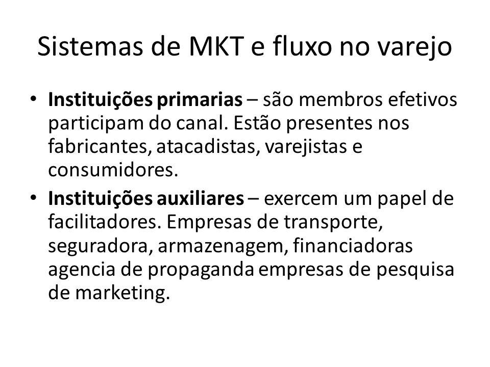Sistemas de MKT e fluxo no varejo