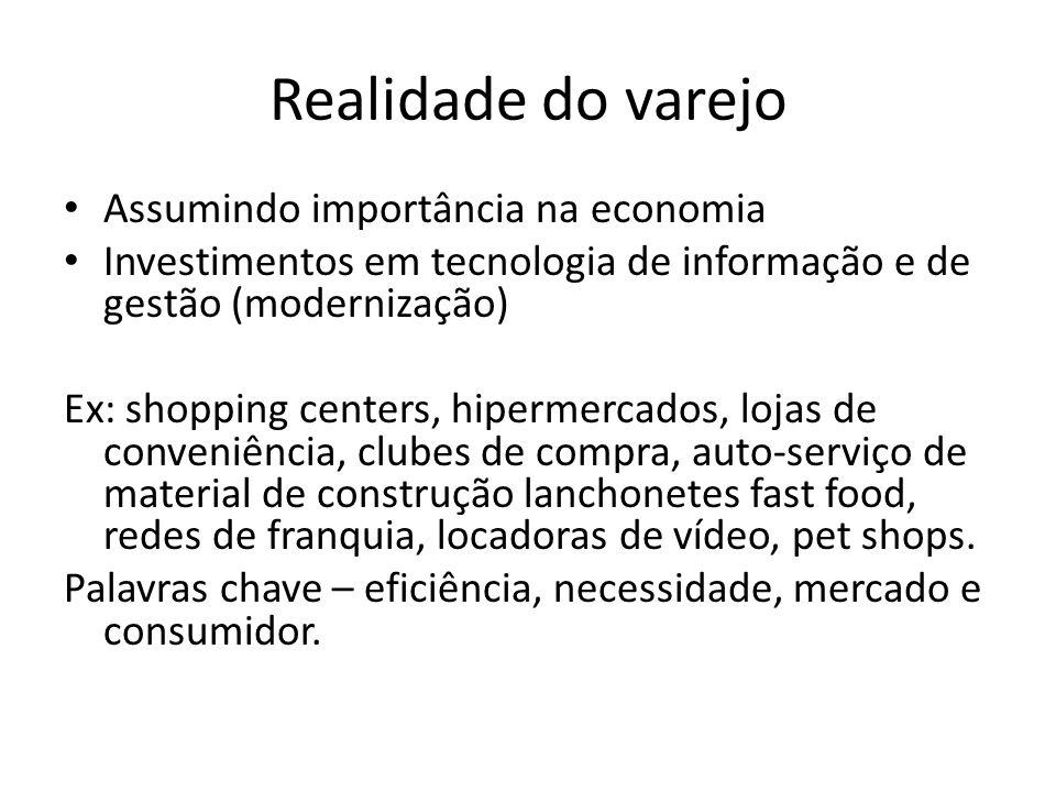 Realidade do varejo Assumindo importância na economia
