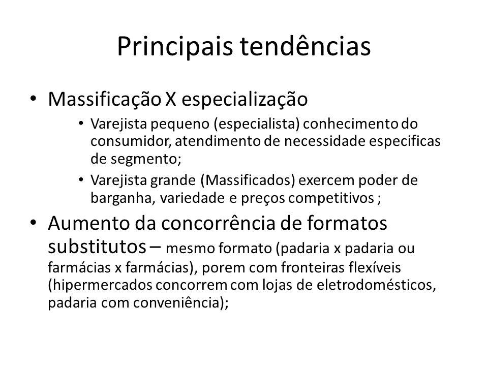 Principais tendências