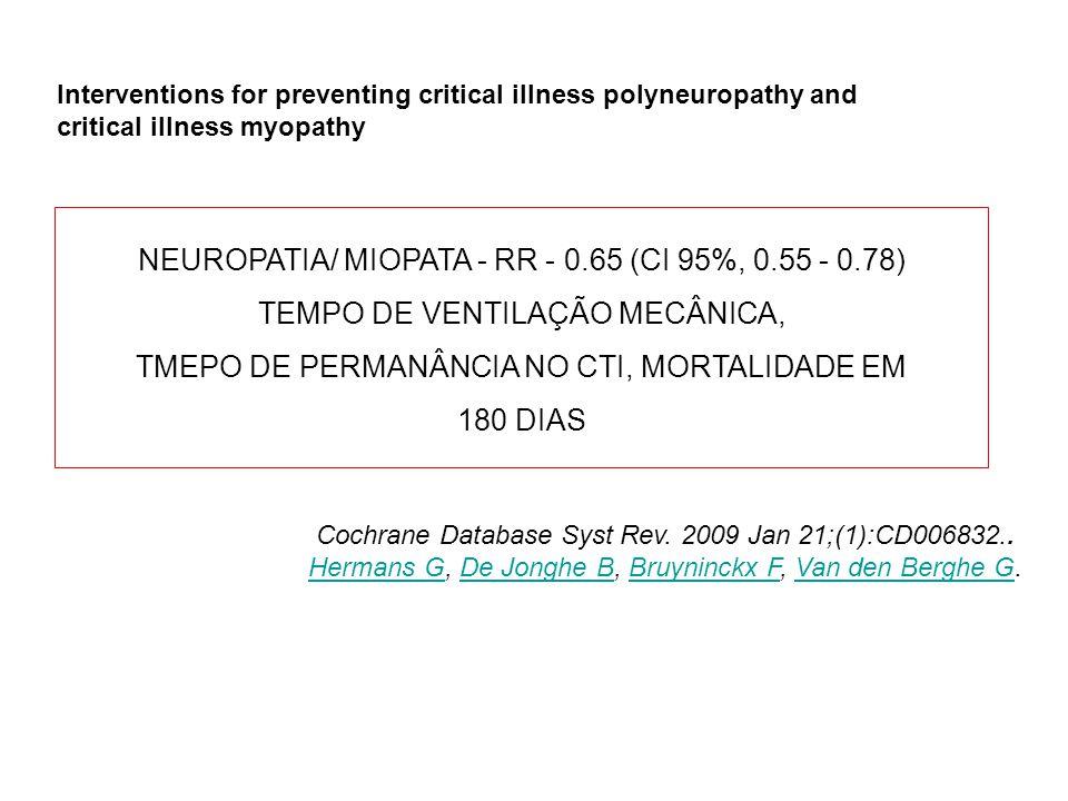 NEUROPATIA/ MIOPATA - RR - 0.65 (CI 95%, 0.55 - 0.78)