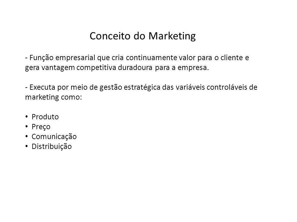 Conceito do Marketing Função empresarial que cria continuamente valor para o cliente e gera vantagem competitiva duradoura para a empresa.