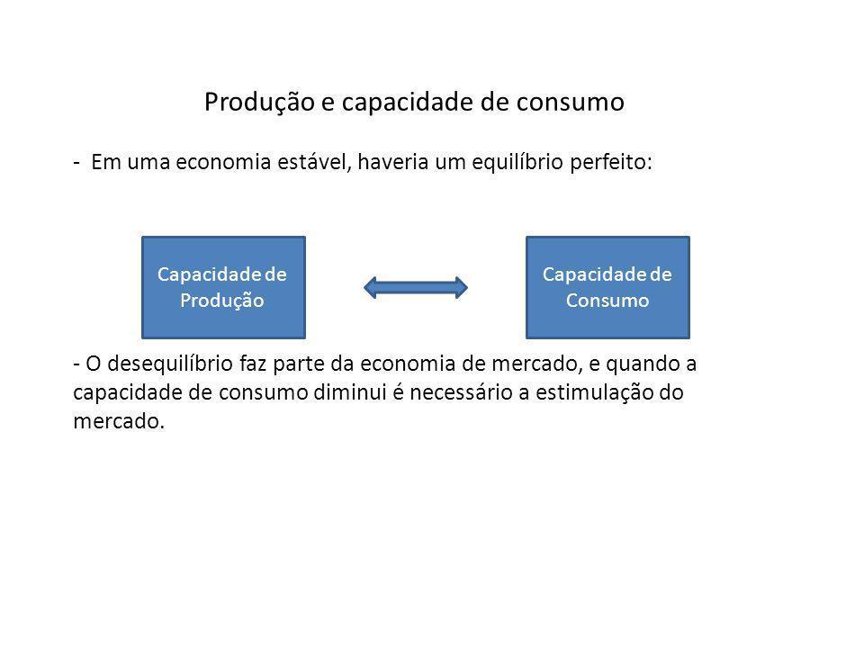 Produção e capacidade de consumo