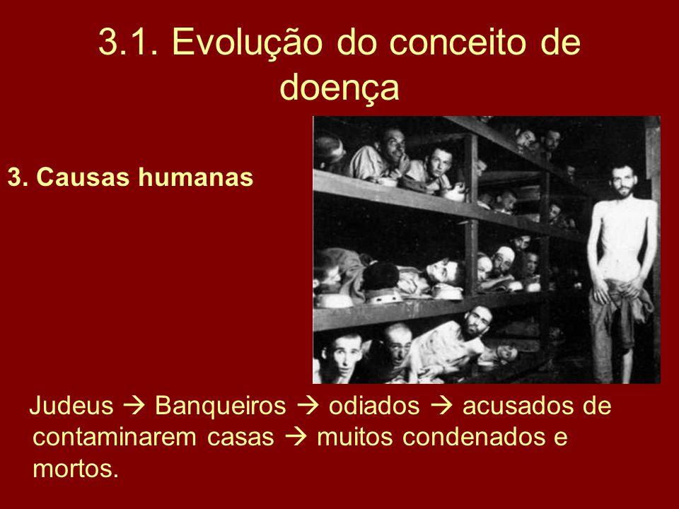 3.1. Evolução do conceito de doença