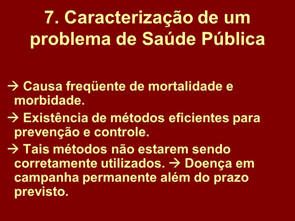 7. Caracterização de um problema de Saúde Pública