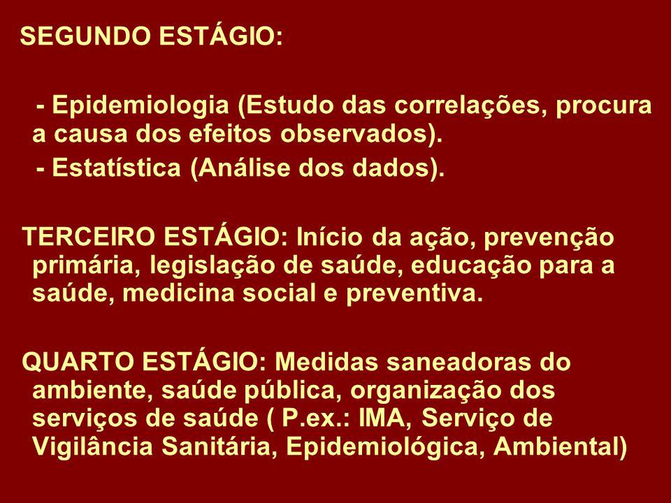 - Estatística (Análise dos dados).