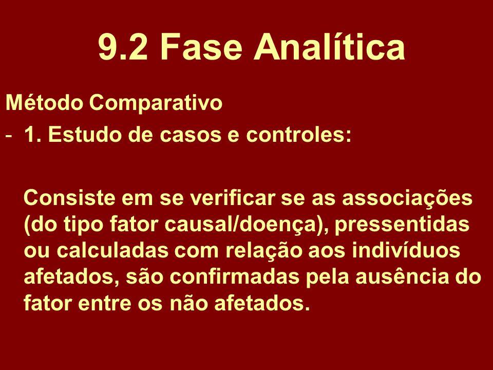 9.2 Fase Analítica Método Comparativo 1. Estudo de casos e controles: