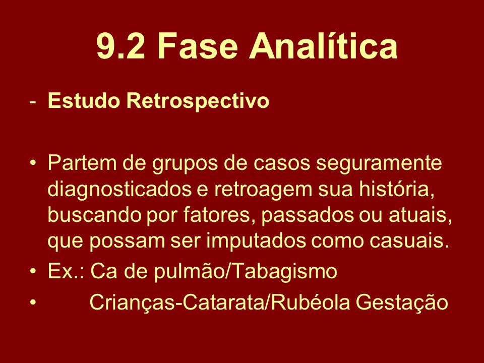 9.2 Fase Analítica Estudo Retrospectivo