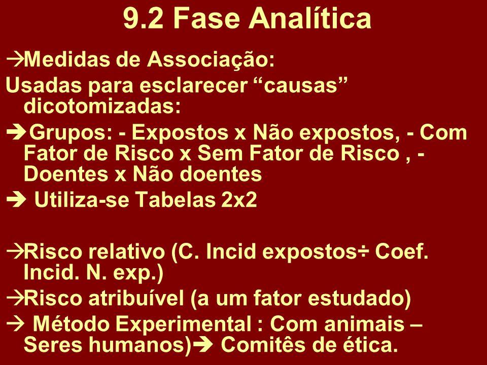 9.2 Fase Analítica Medidas de Associação: