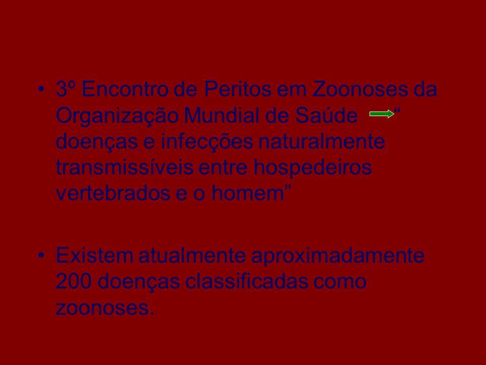 3º Encontro de Peritos em Zoonoses da Organização Mundial de Saúde doenças e infecções naturalmente transmissíveis entre hospedeiros vertebrados e o homem