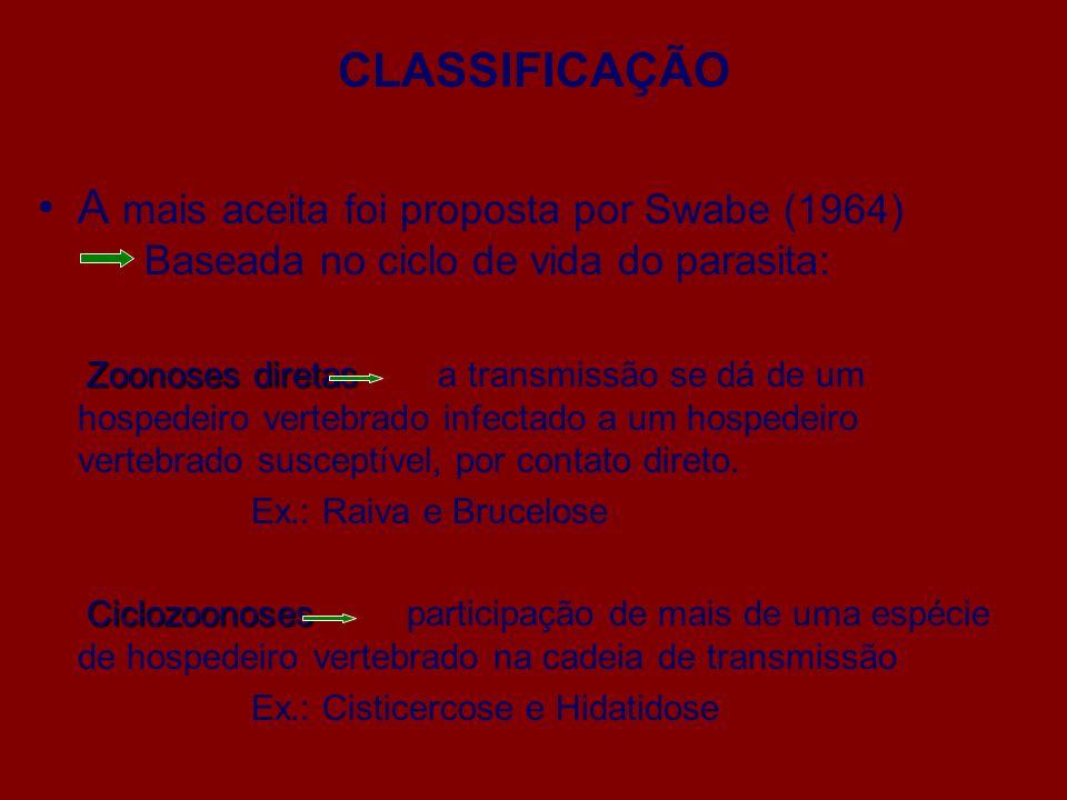 CLASSIFICAÇÃO A mais aceita foi proposta por Swabe (1964) Baseada no ciclo de vida do parasita: