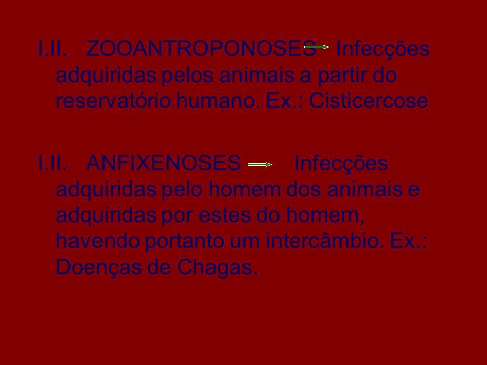 I.II. ZOOANTROPONOSES Infecções adquiridas pelos animais a partir do reservatório humano. Ex.: Cisticercose