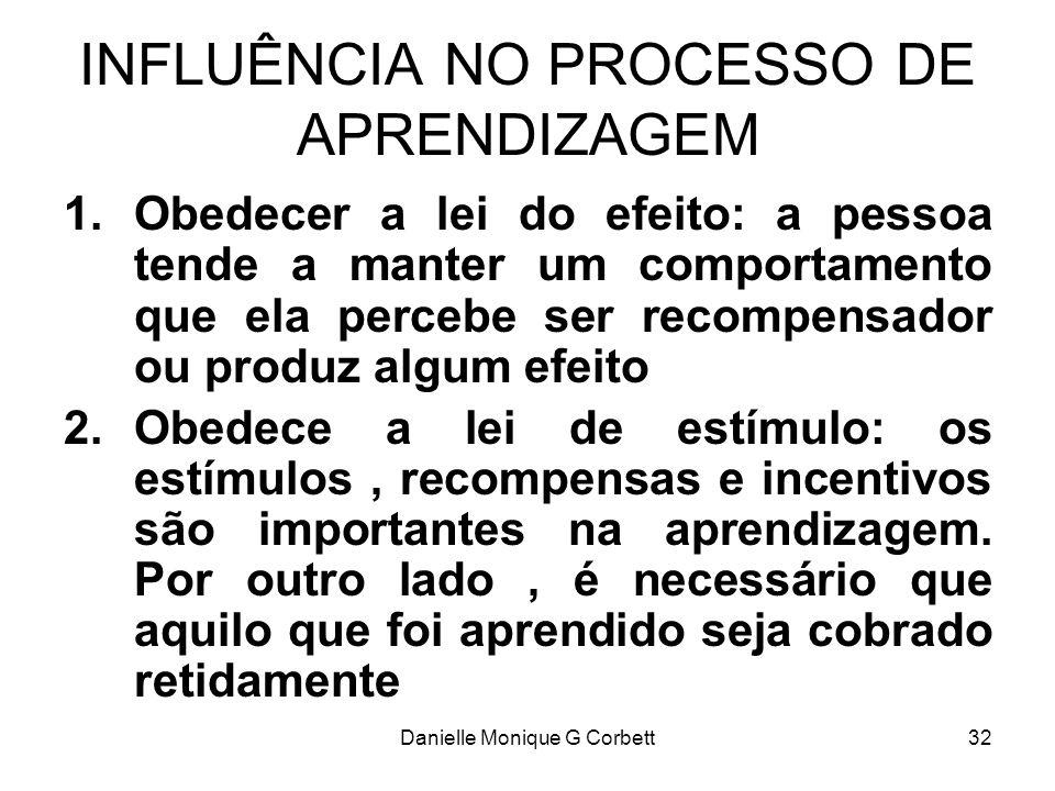 INFLUÊNCIA NO PROCESSO DE APRENDIZAGEM