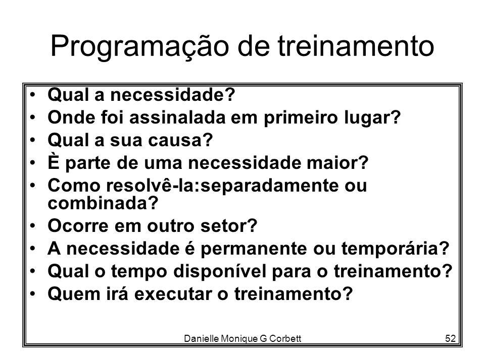 Programação de treinamento