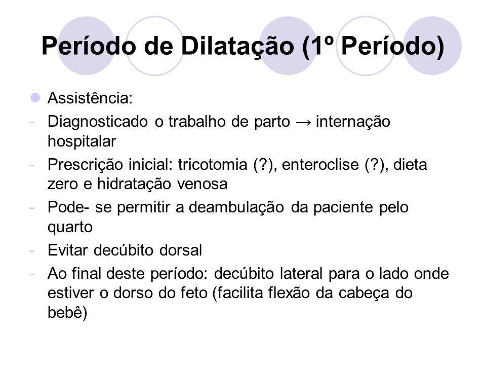 Período de Dilatação (1º Período)