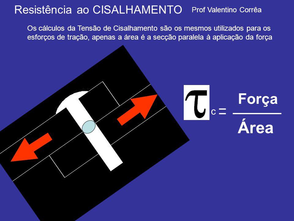 Os cálculos da Tensão de Cisalhamento são os mesmos utilizados para os esforços de tração, apenas a área é a secção paralela à aplicação da força