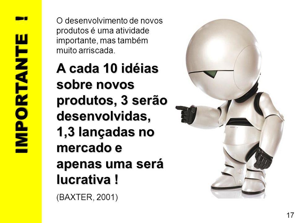 IMPORTANTE ! O desenvolvimento de novos produtos é uma atividade importante, mas também muito arriscada.