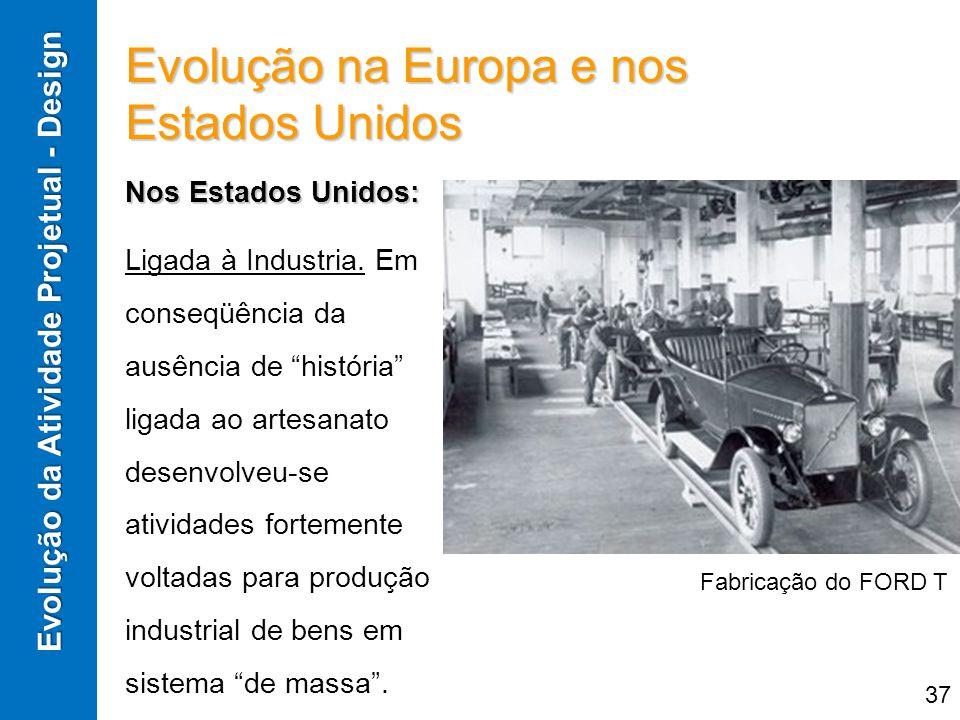 Evolução na Europa e nos Estados Unidos