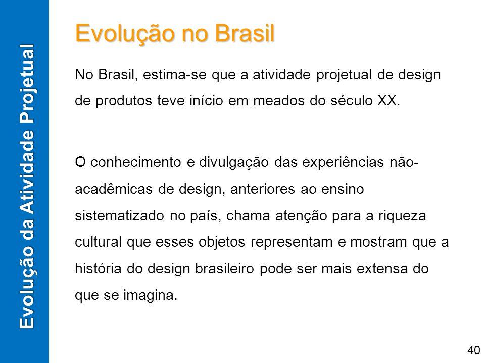 Evolução no Brasil Evolução da Atividade Projetual