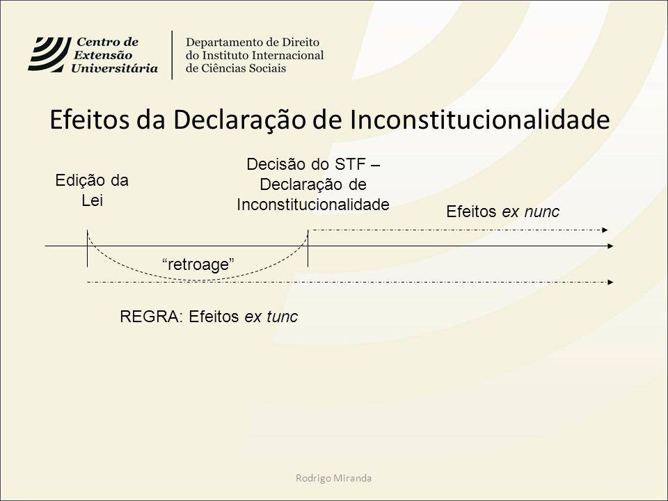 Efeitos da Declaração de Inconstitucionalidade
