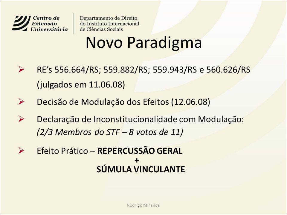 Novo Paradigma RE's 556.664/RS; 559.882/RS; 559.943/RS e 560.626/RS (julgados em 11.06.08) Decisão de Modulação dos Efeitos (12.06.08)