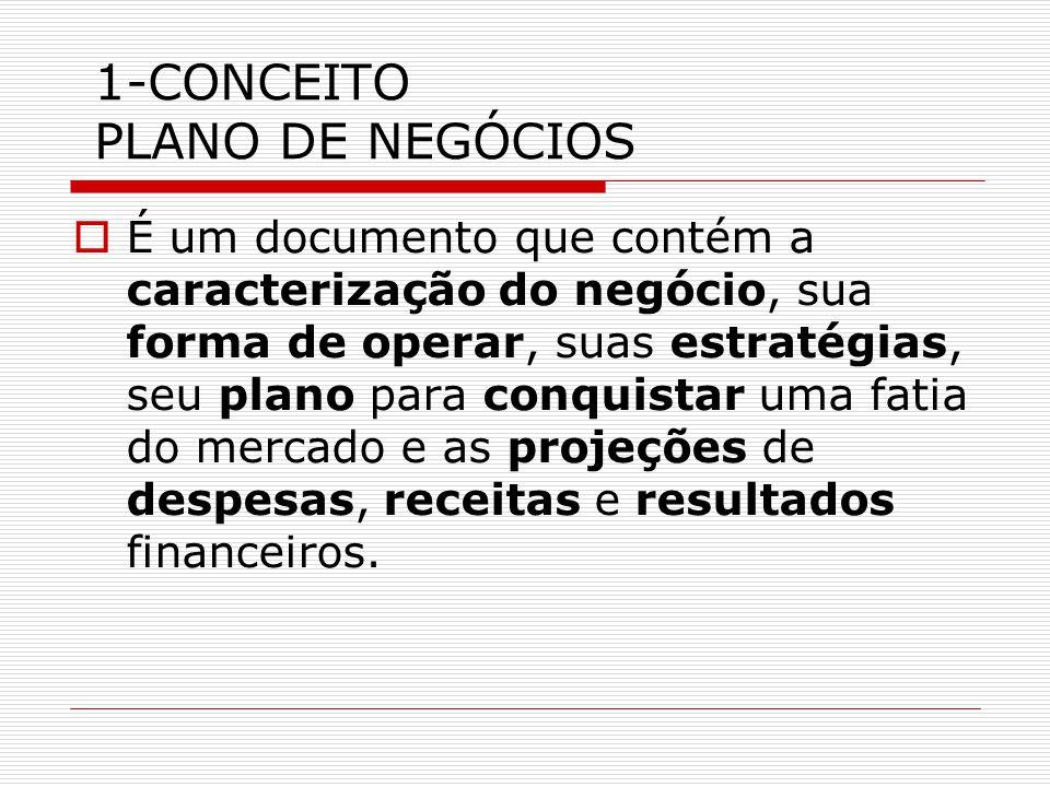 1-CONCEITO PLANO DE NEGÓCIOS