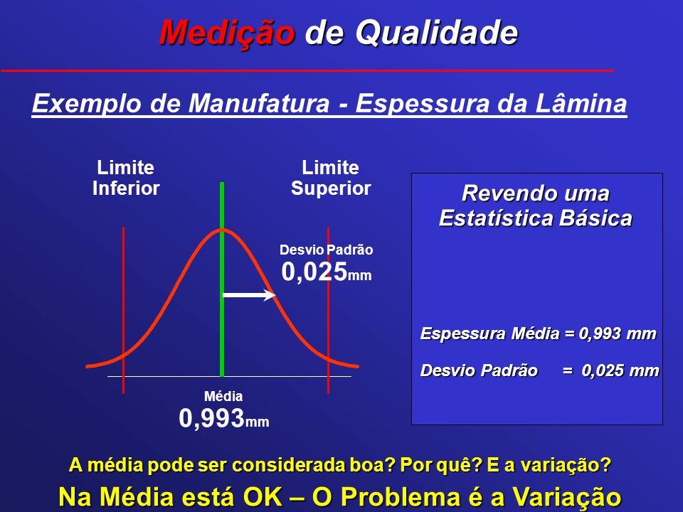 Medição de Qualidade Exemplo de Manufatura - Espessura da Lâmina