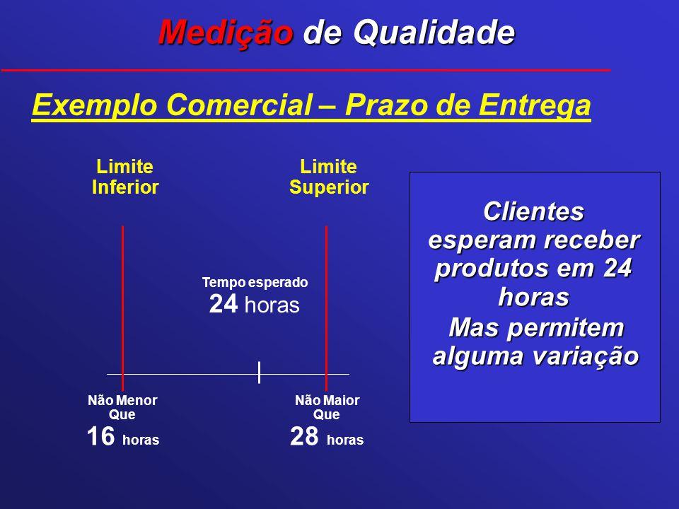 Medição de Qualidade Exemplo Comercial – Prazo de Entrega 16 horas
