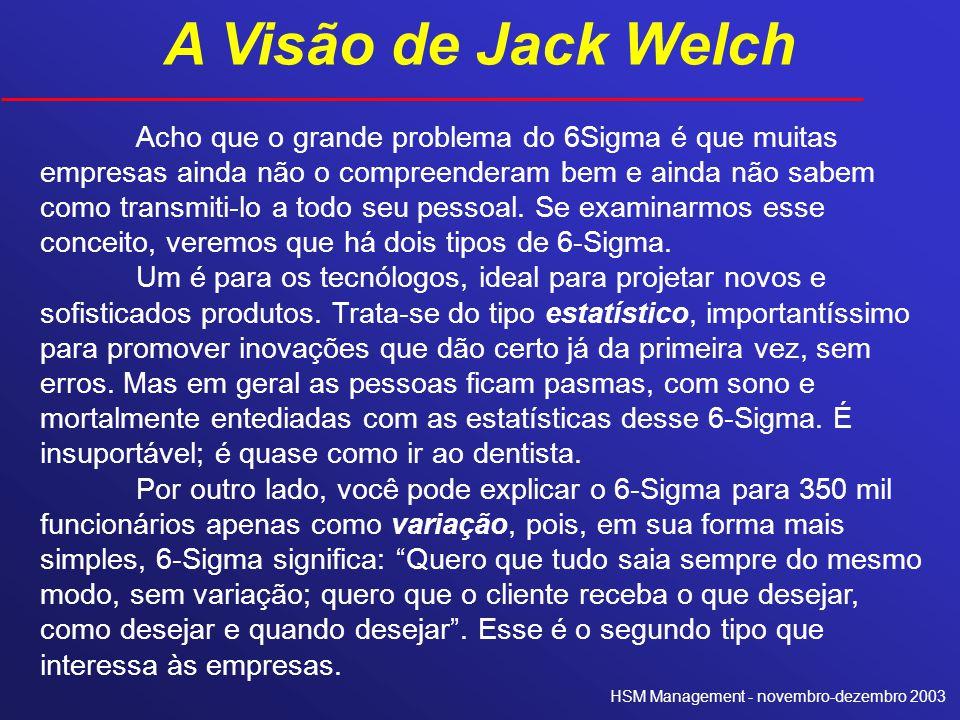 A Visão de Jack Welch