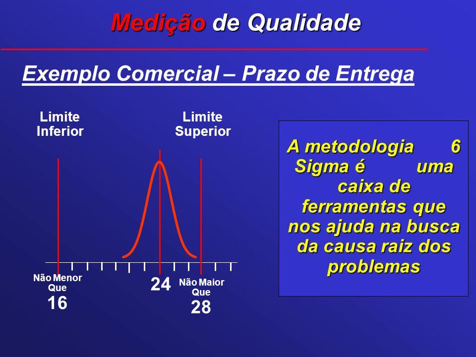Medição de Qualidade Exemplo Comercial – Prazo de Entrega