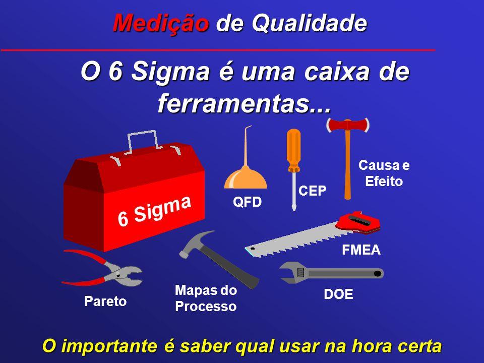 O 6 Sigma é uma caixa de ferramentas...