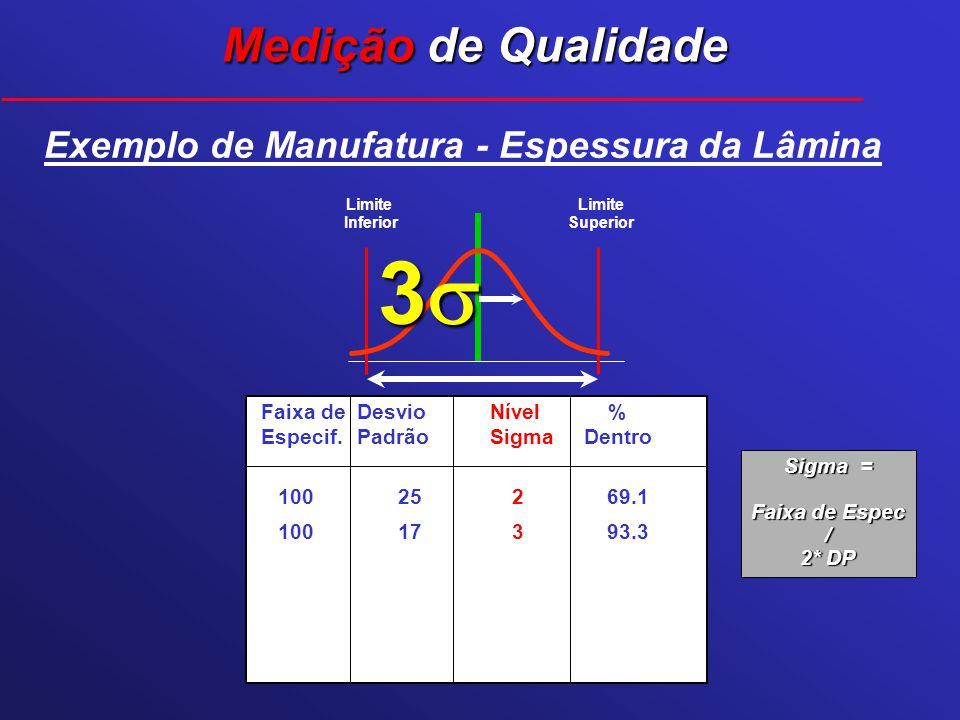 3s Medição de Qualidade Exemplo de Manufatura - Espessura da Lâmina