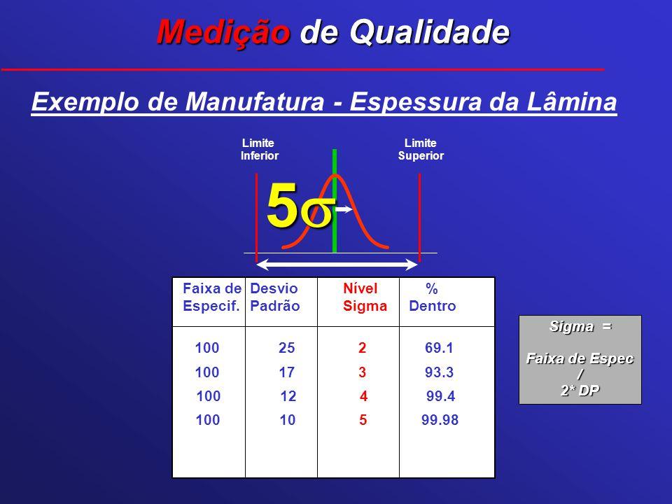 5s Medição de Qualidade Exemplo de Manufatura - Espessura da Lâmina