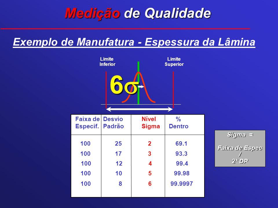 6s Medição de Qualidade Exemplo de Manufatura - Espessura da Lâmina