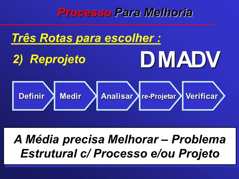 D M A D V Processo Para Melhoria Três Rotas para escolher :