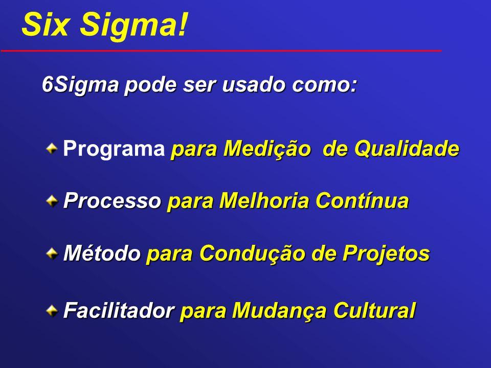 Six Sigma! 6Sigma pode ser usado como: