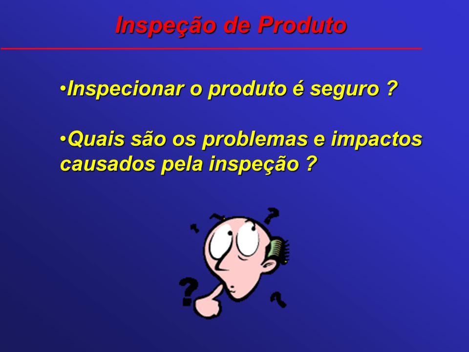 Inspeção de Produto Inspecionar o produto é seguro