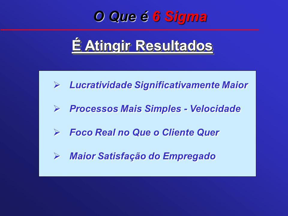 O Que é 6 Sigma É Atingir Resultados