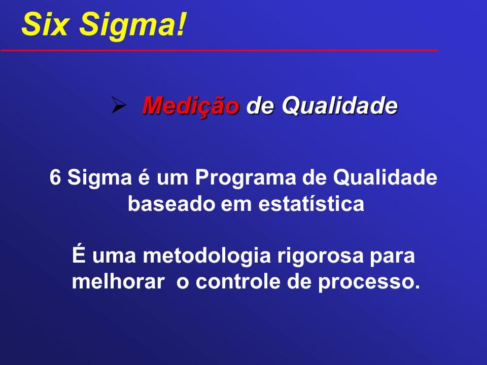 Six Sigma! Medição de Qualidade 6 Sigma é um Programa de Qualidade