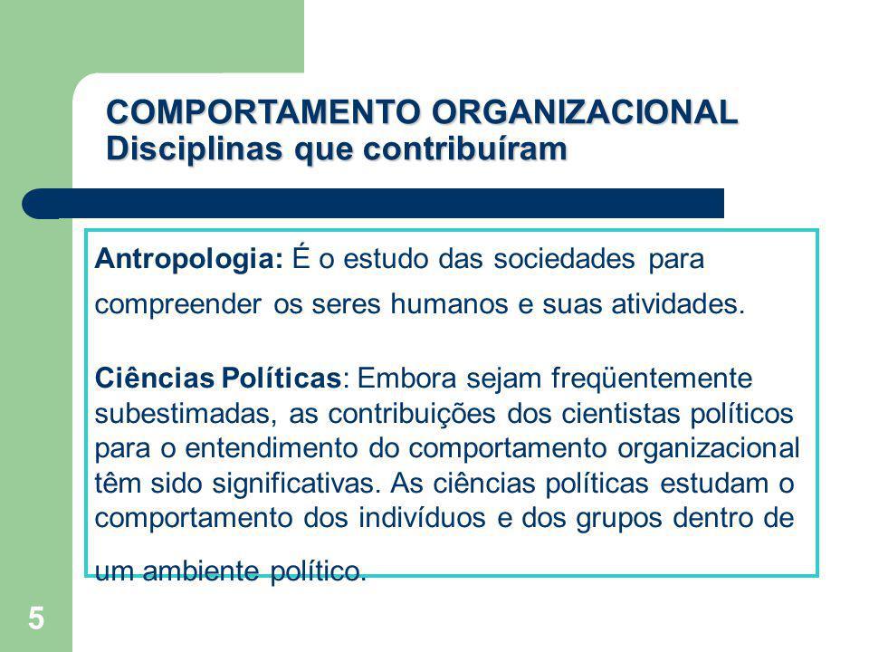 COMPORTAMENTO ORGANIZACIONAL Disciplinas que contribuíram