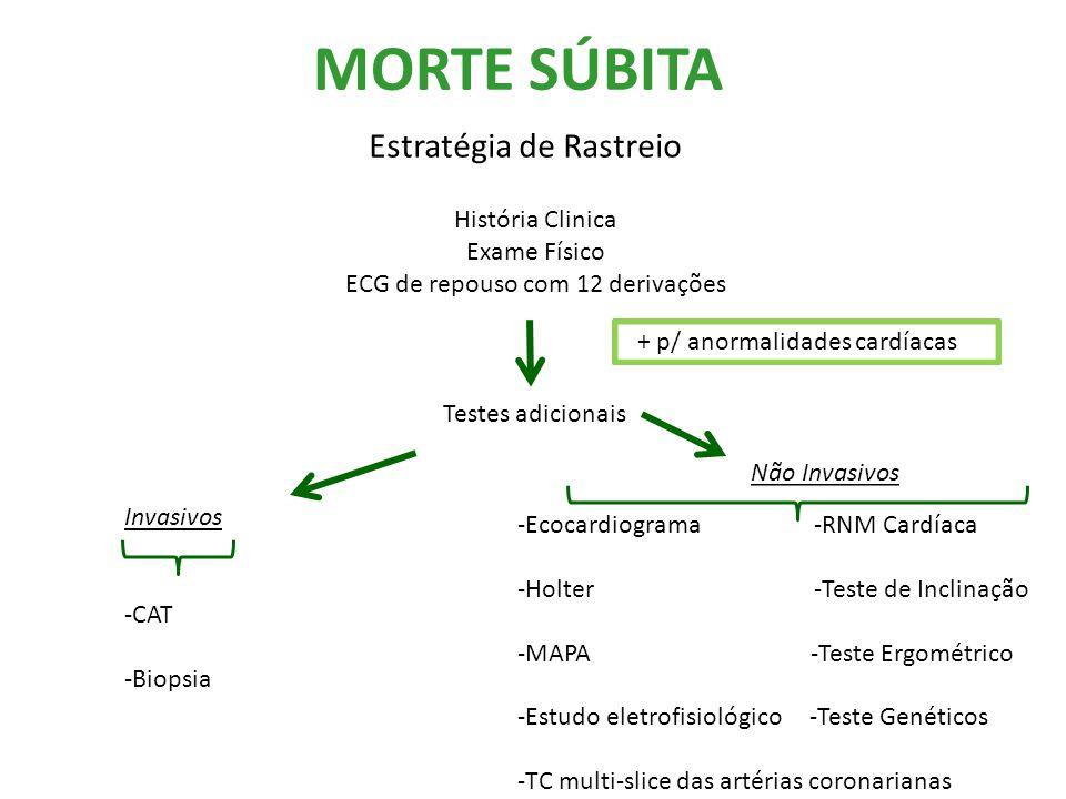 MORTE SÚBITA Estratégia de Rastreio História Clinica Exame Físico