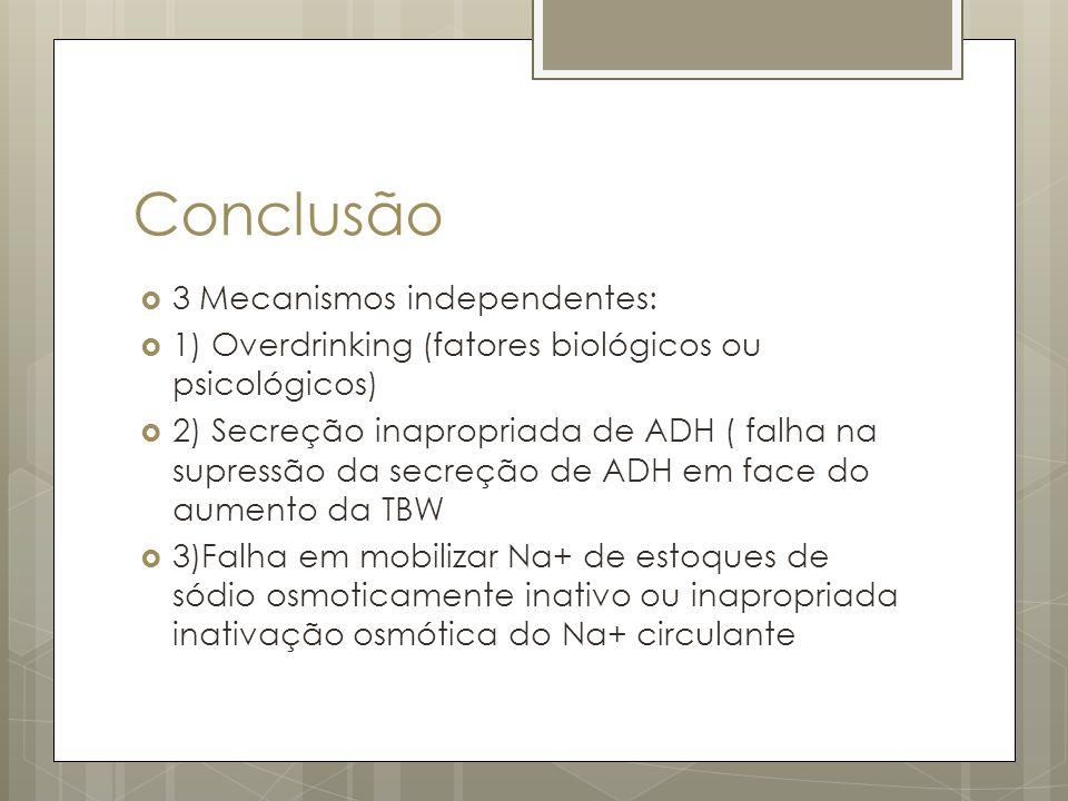 Conclusão 3 Mecanismos independentes: