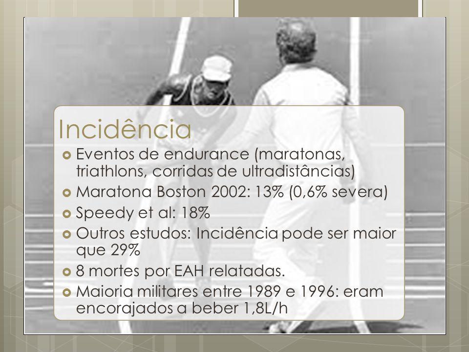 Incidência Eventos de endurance (maratonas, triathlons, corridas de ultradistâncias) Maratona Boston 2002: 13% (0,6% severa)