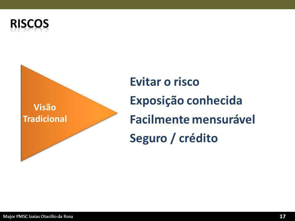 Facilmente mensurável Seguro / crédito