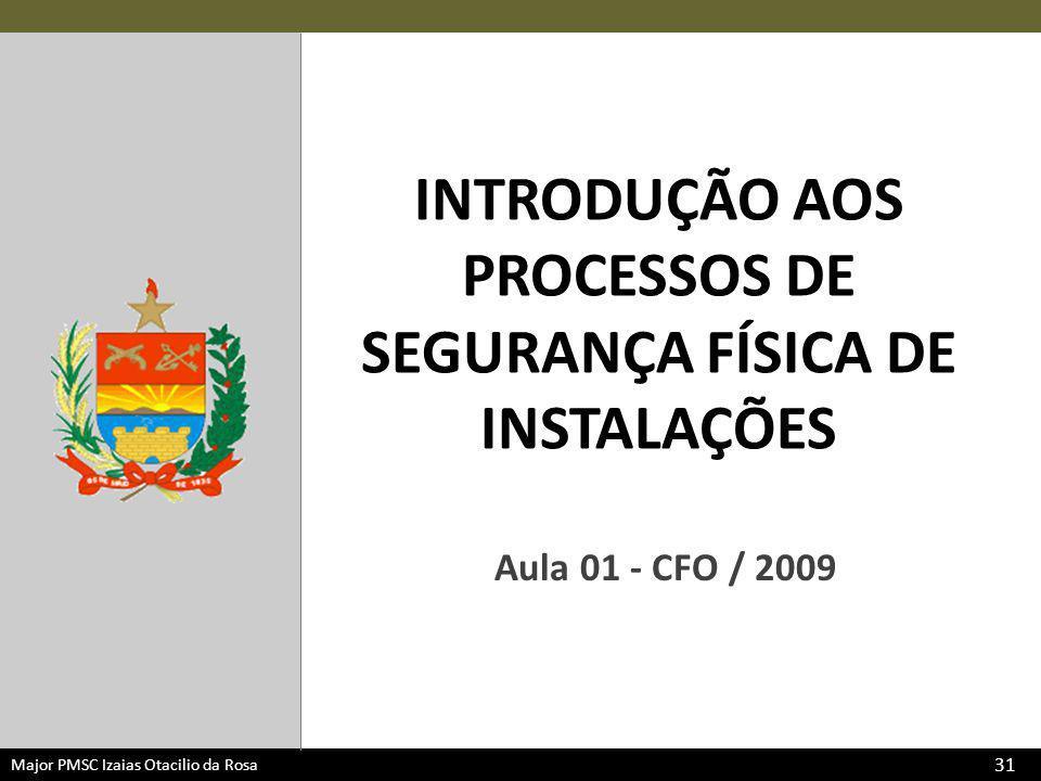 INTRODUÇÃO AOS PROCESSOS DE SEGURANÇA FÍSICA DE INSTALAÇÕES