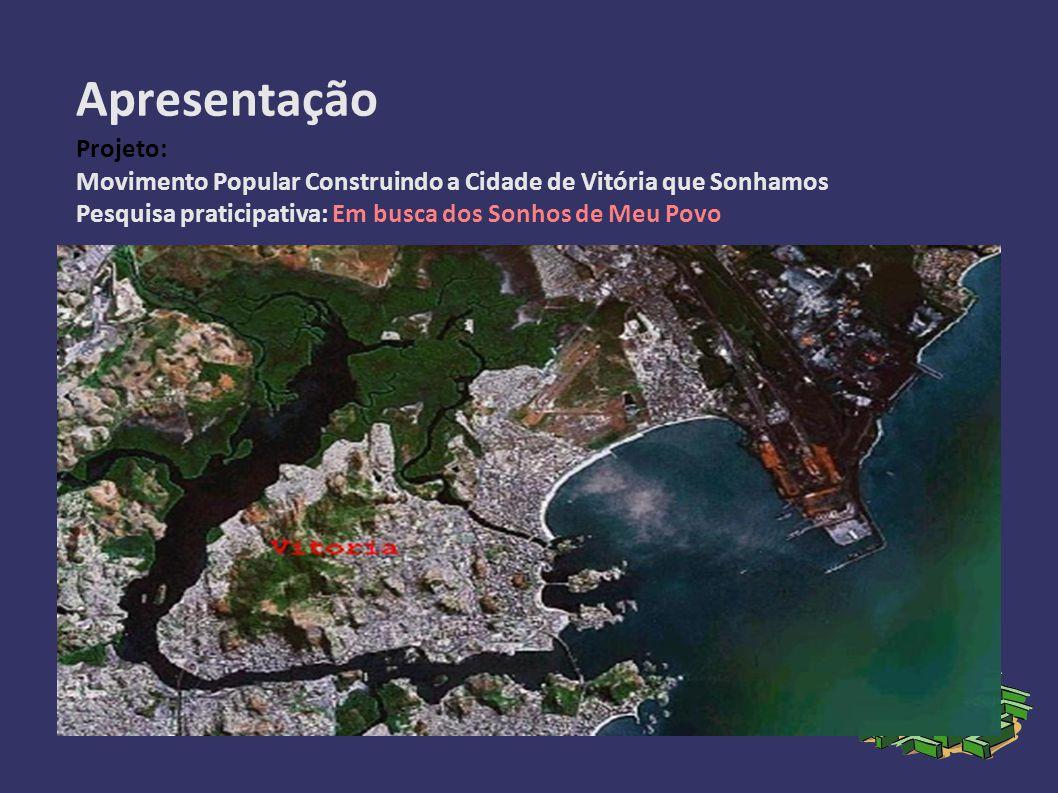 Apresentação Projeto: Movimento Popular Construindo a Cidade de Vitória que Sonhamos Pesquisa praticipativa: Em busca dos Sonhos de Meu Povo