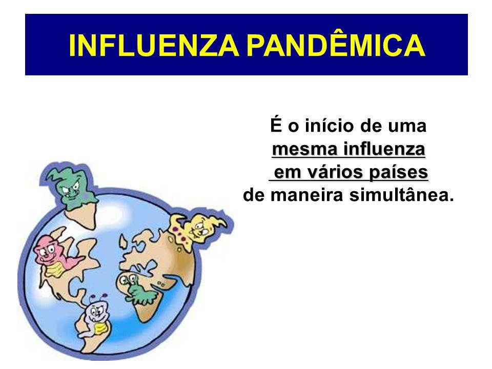 INFLUENZA PANDÊMICA É o início de uma mesma influenza em vários países