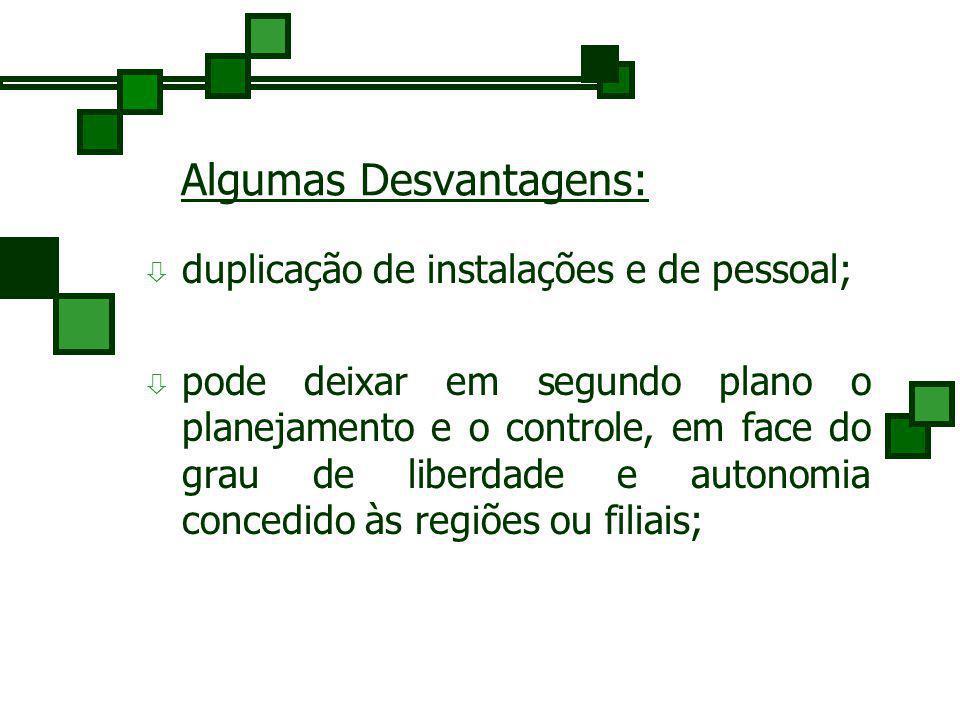 Algumas Desvantagens: