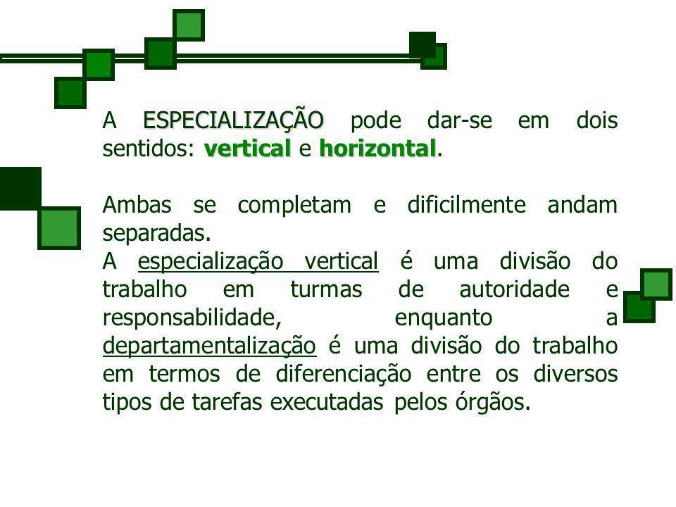 A ESPECIALIZAÇÃO pode dar-se em dois sentidos: vertical e horizontal.