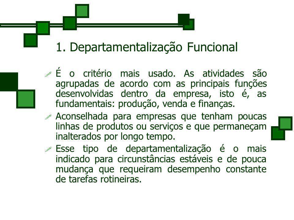 1. Departamentalização Funcional