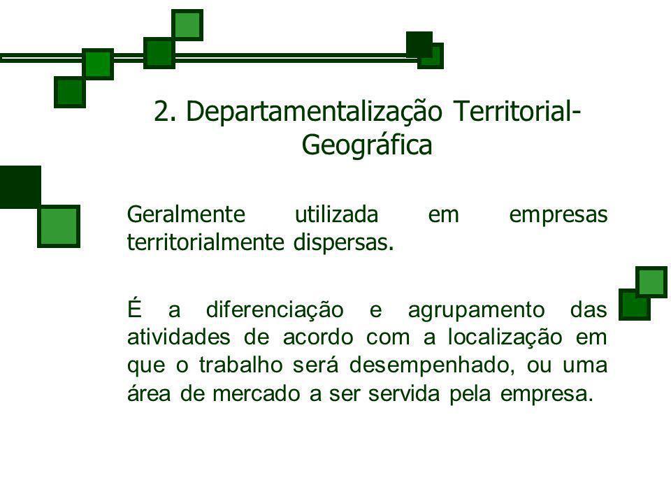 2. Departamentalização Territorial-Geográfica